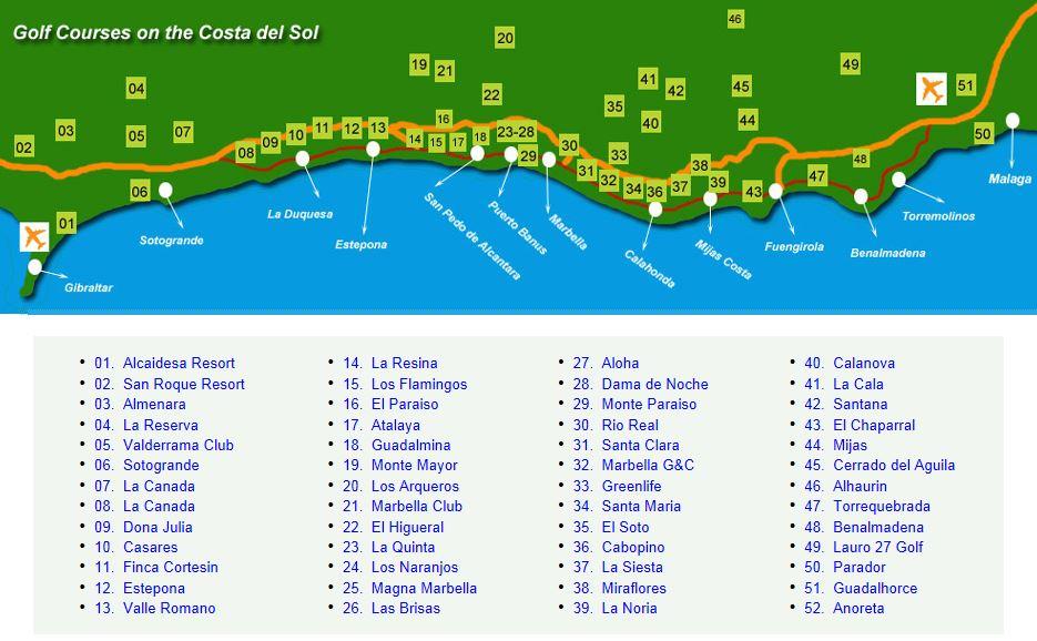 Golfcourses Marbella